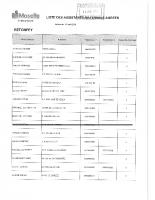 La liste des assistant(e)s maternel(le)s